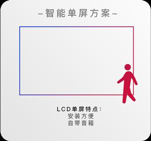 智慧门店-lcd单屏